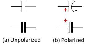 Circuit Symbols of Capacitor