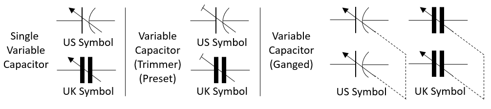 Circuit Symbols of Variable Capacitor