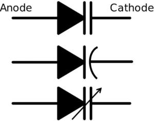 Circuit Symbol of Varactor Diode