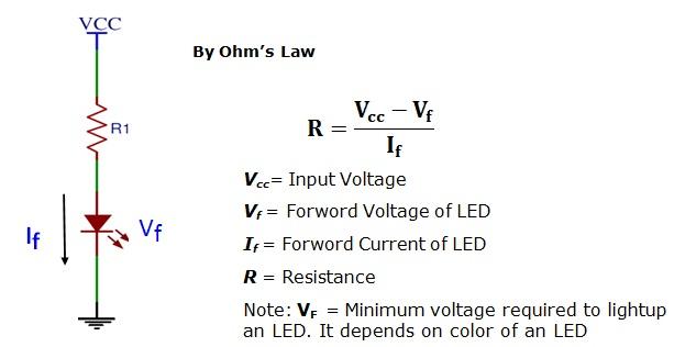 What is resistor