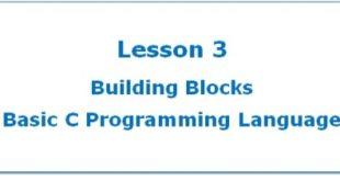 Basic C Program Structure