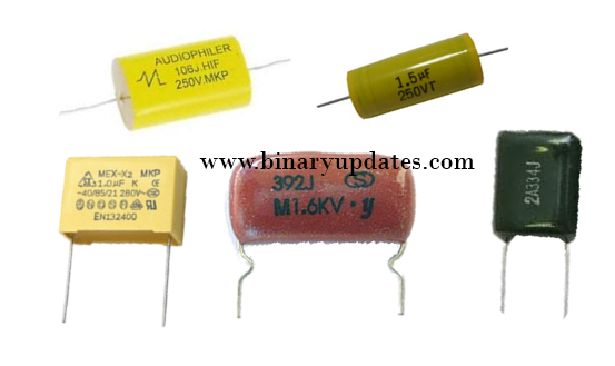 Different Types of Film Capacitor