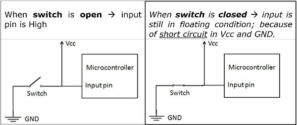 Floating staus of microcontroller pin