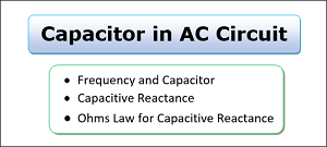 How Capacitor Works With AC Input