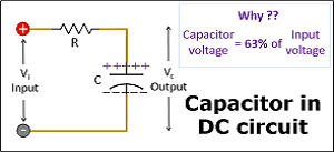 How Capacitor Works With DC Input
