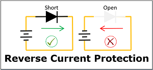 Reverse Current Protection using Diode Featured