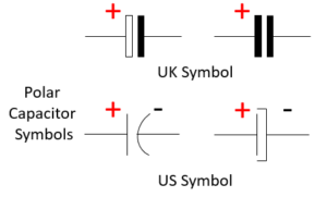 Symbols of Polar Capaitor